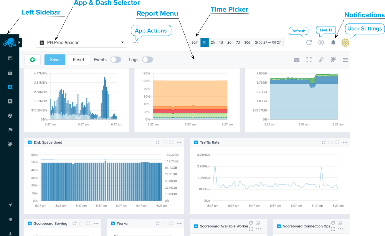 Sematext Cloud Monitoring Guide