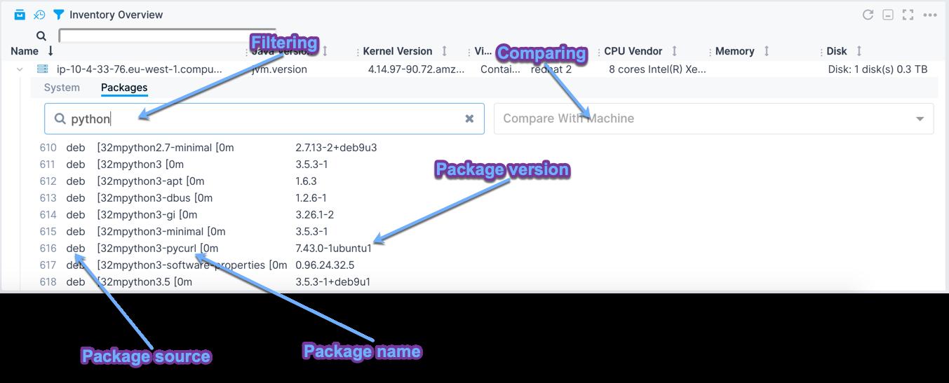 Sematext Inventory Monitoring