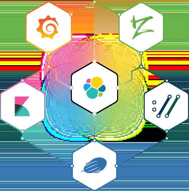 Sematext API