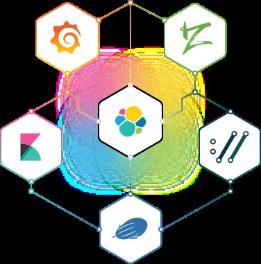 Elasticsearch API