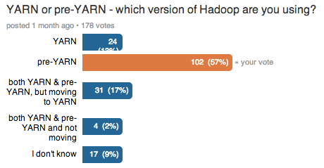 Hadoop MRv1 vs. Hadoop YARN
