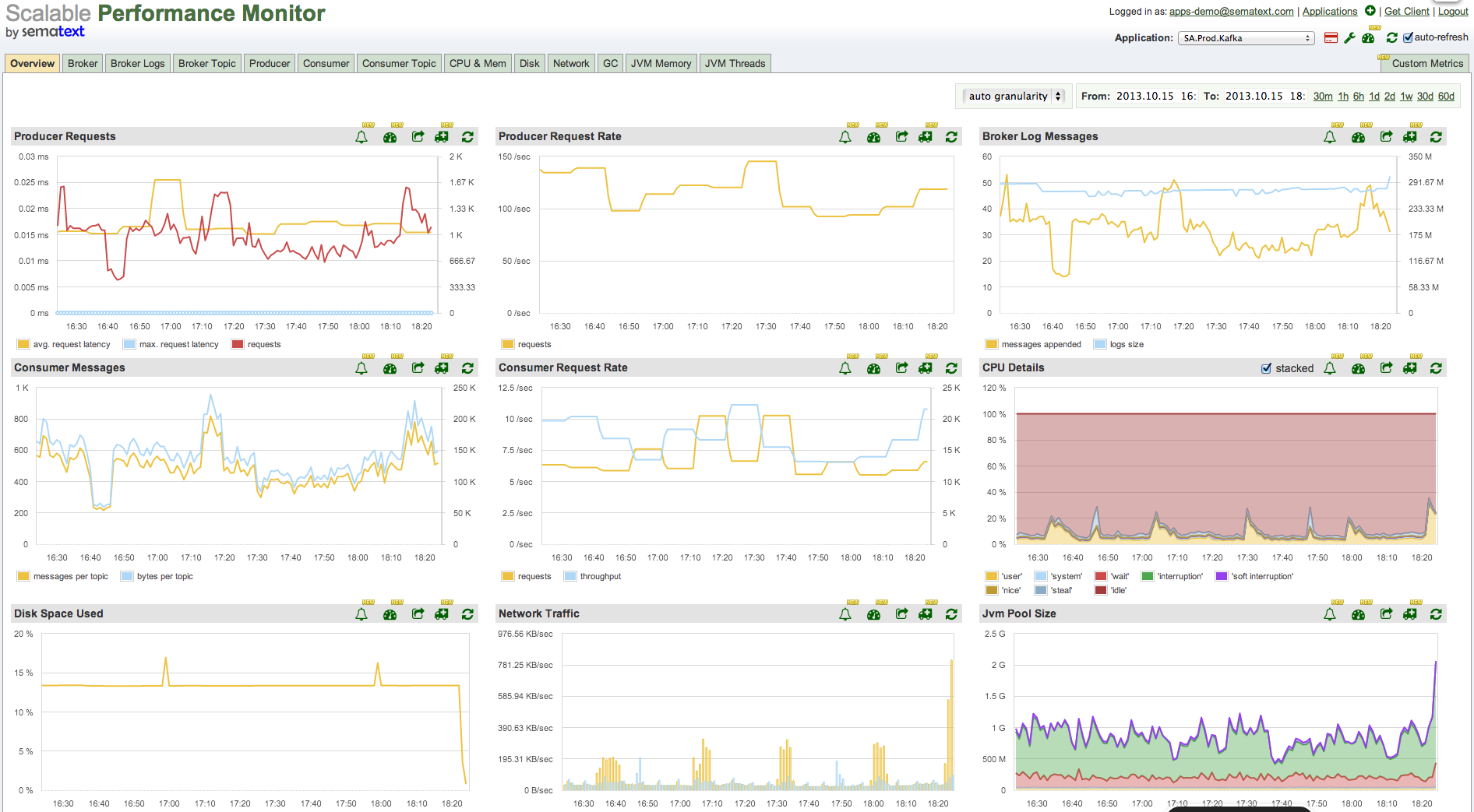 Announcement: SPM Performance Monitoring for Kafka - Sematext