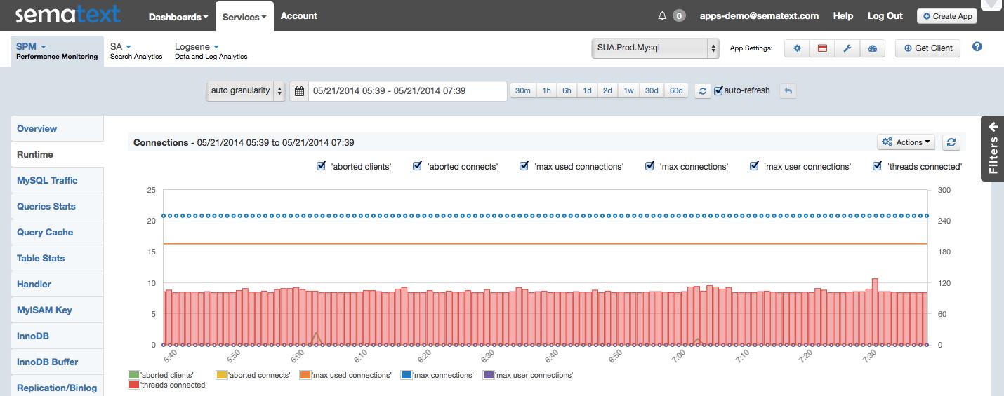 MySQL Runtime