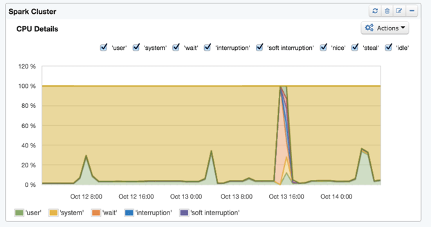 Spark_monitoring_2b