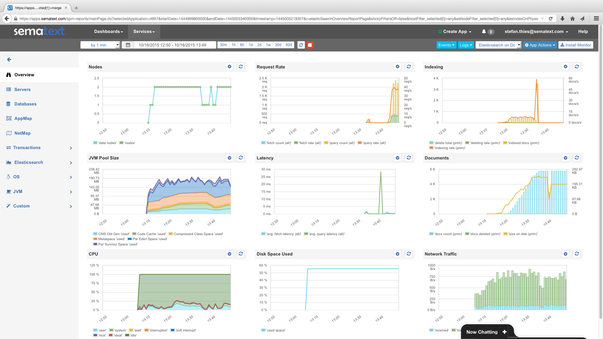 Docker + Elasticsearch: How to Monitor the Official