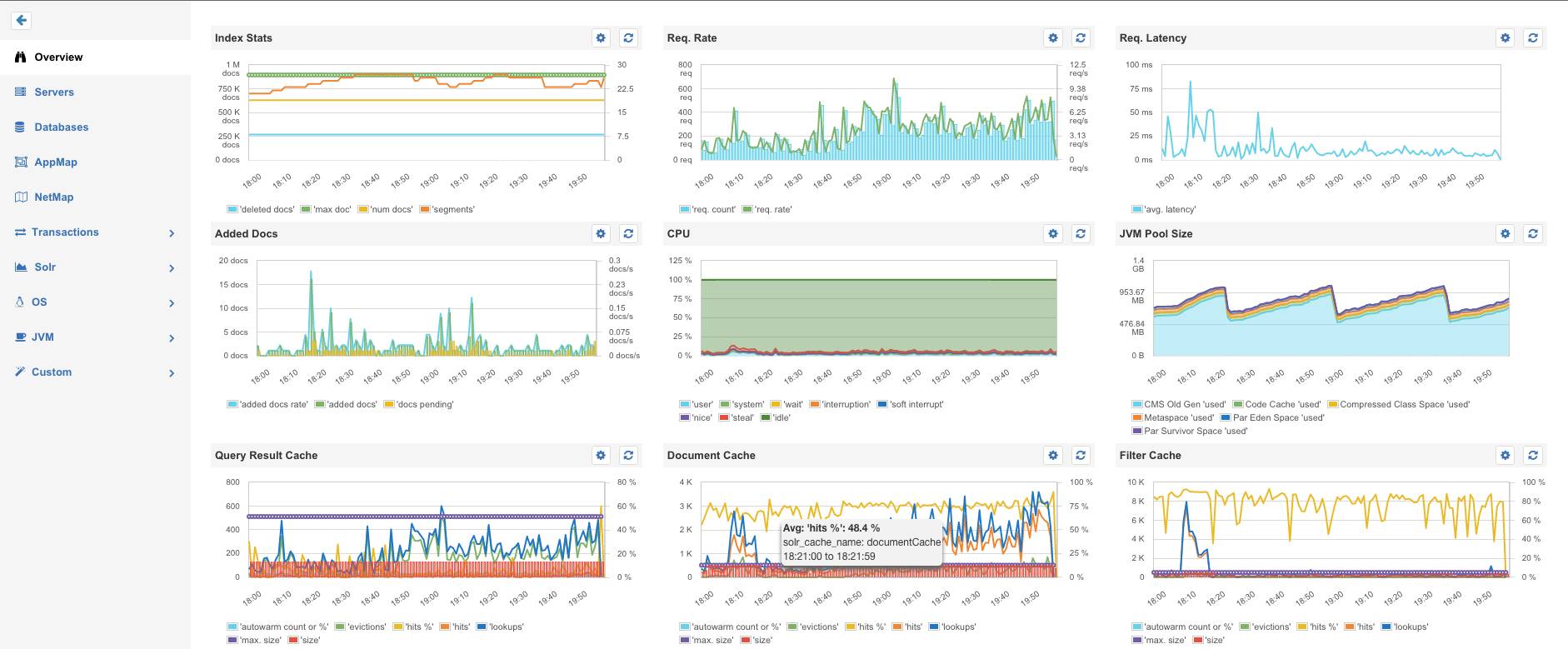 Docker + Solr How-to: Monitoring the Official Solr Docker Image