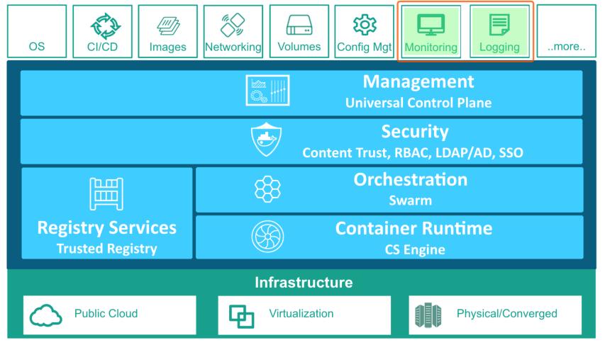 Monitoring Docker Datacenter Logs Amp Metrics Sematext