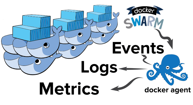how to create stacks in docker cloud swarm mode