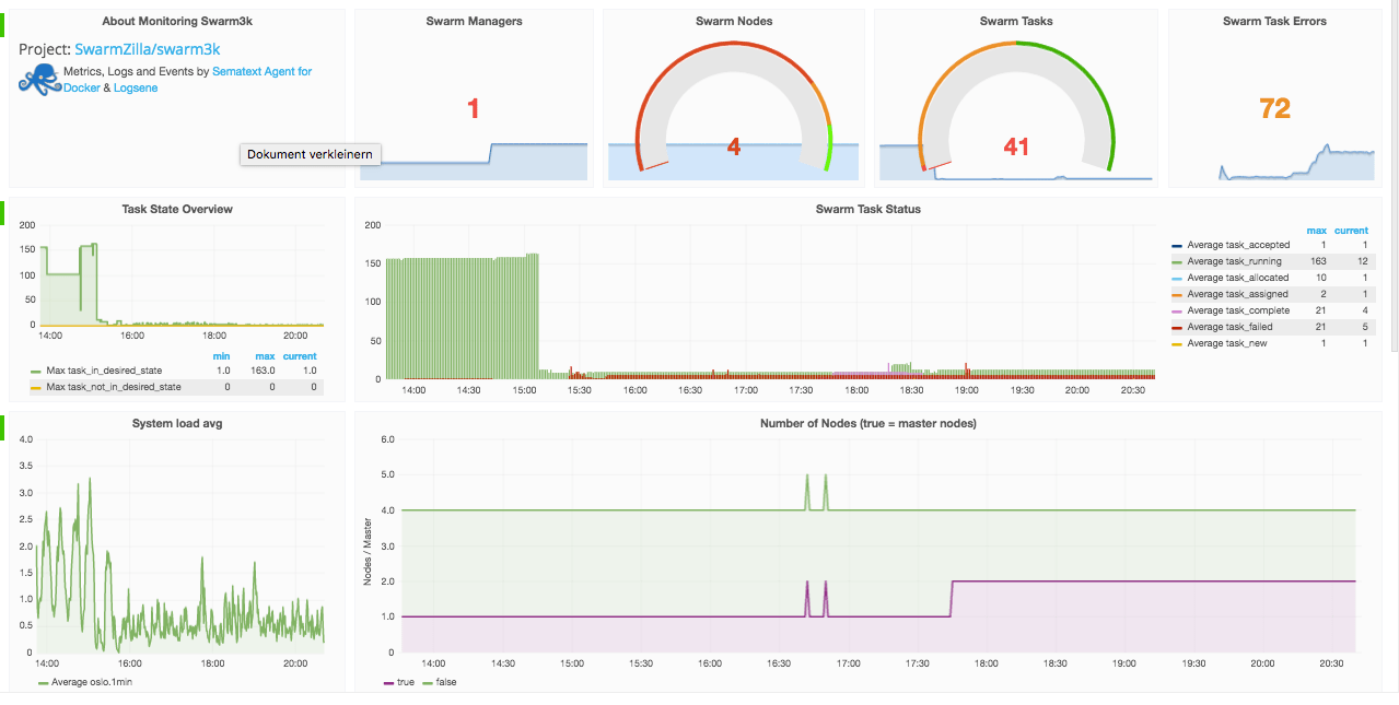 swarm3k-overview-2