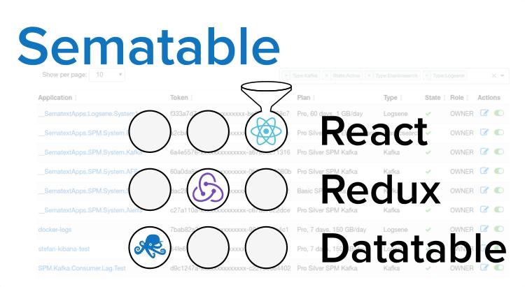 Introducing Sematable - ReactJS & Redux Table - Sematext