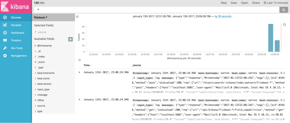 how to ship kibana logs to elasticsearch