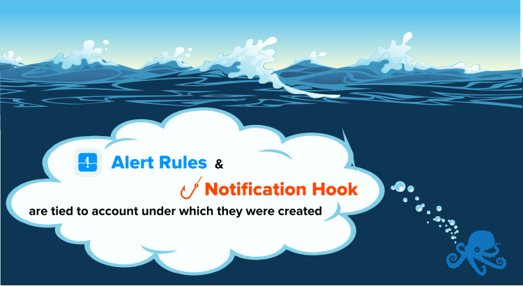 Sematext alert rules notification hook