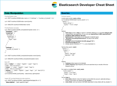 Elasticsearch Developer Cheat Sheet