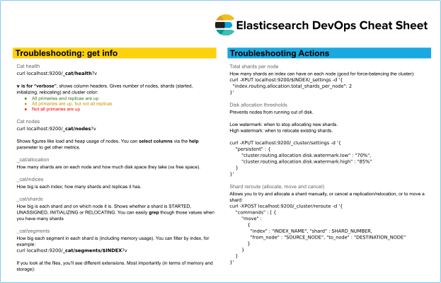 Elasticsearch Devops Cheat Sheet