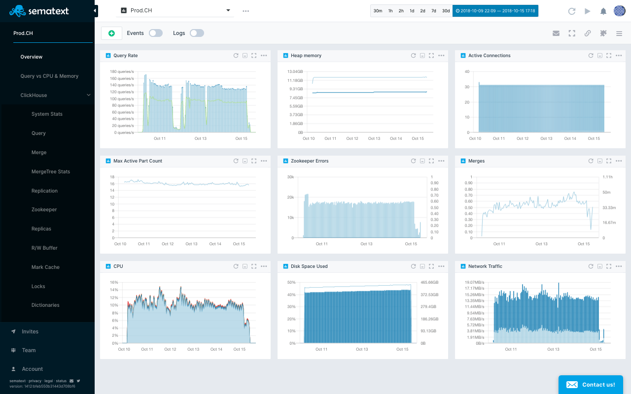 clickhouse monitoring with sematext