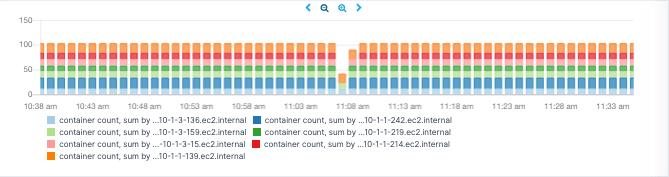monitor docker metrics