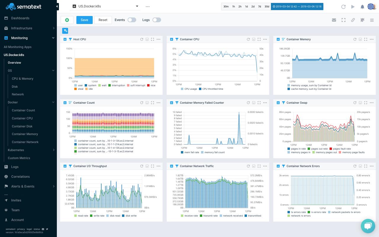 docker metrics overview