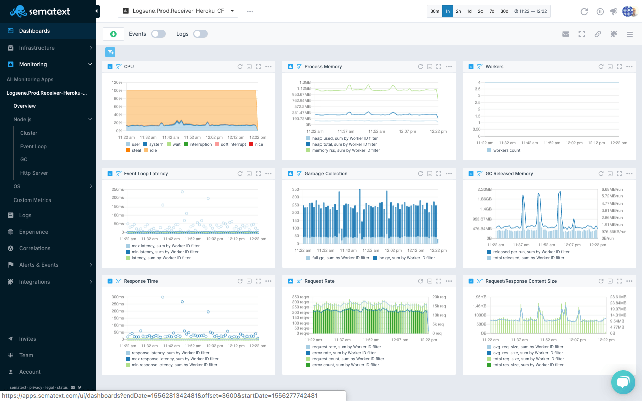 SPM for Node.js screenshot