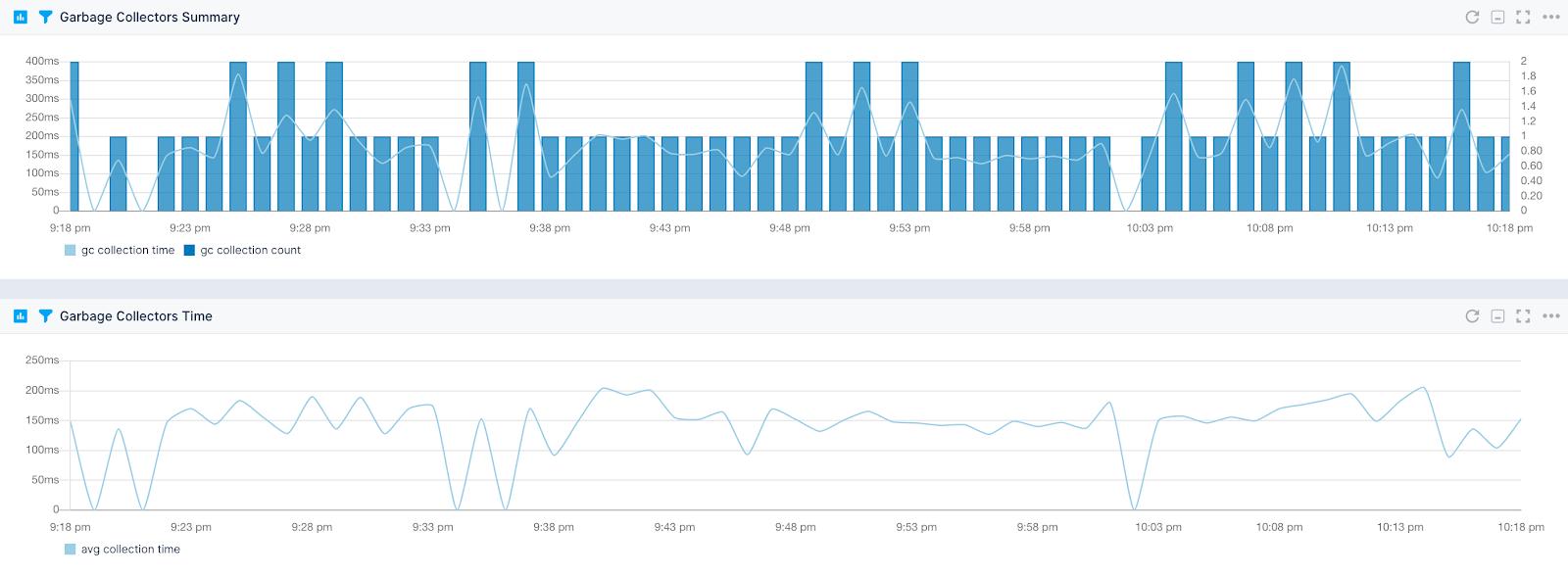critical solr metrics to track