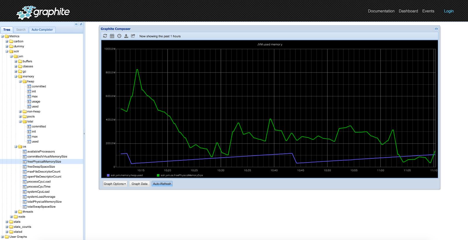 Monitoring Tools Graphite