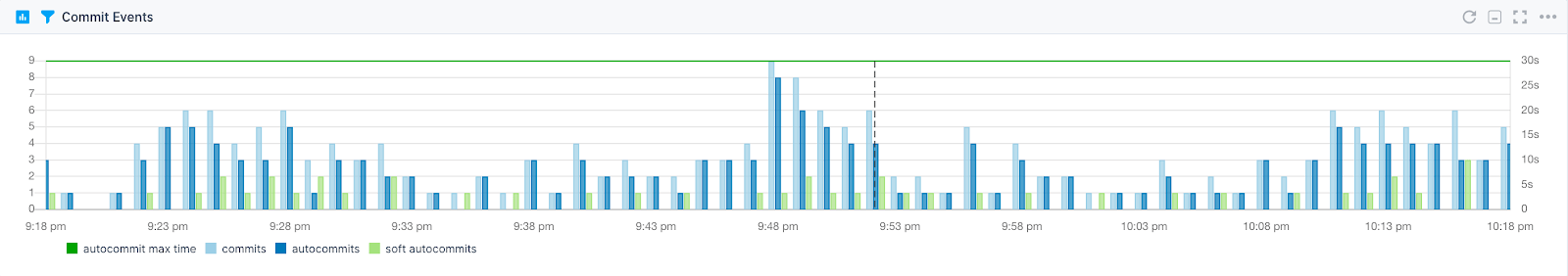 key solr metrics to monitor performance