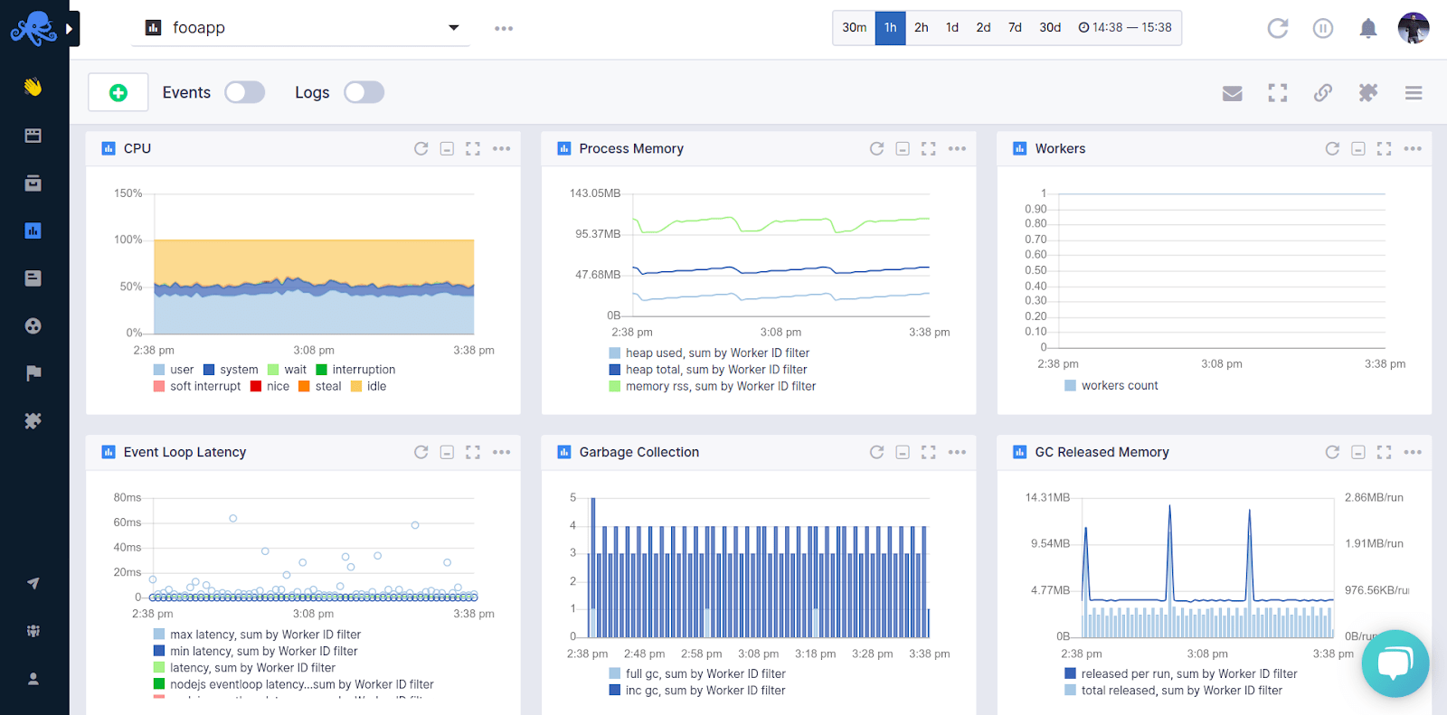 monitoring overview 2
