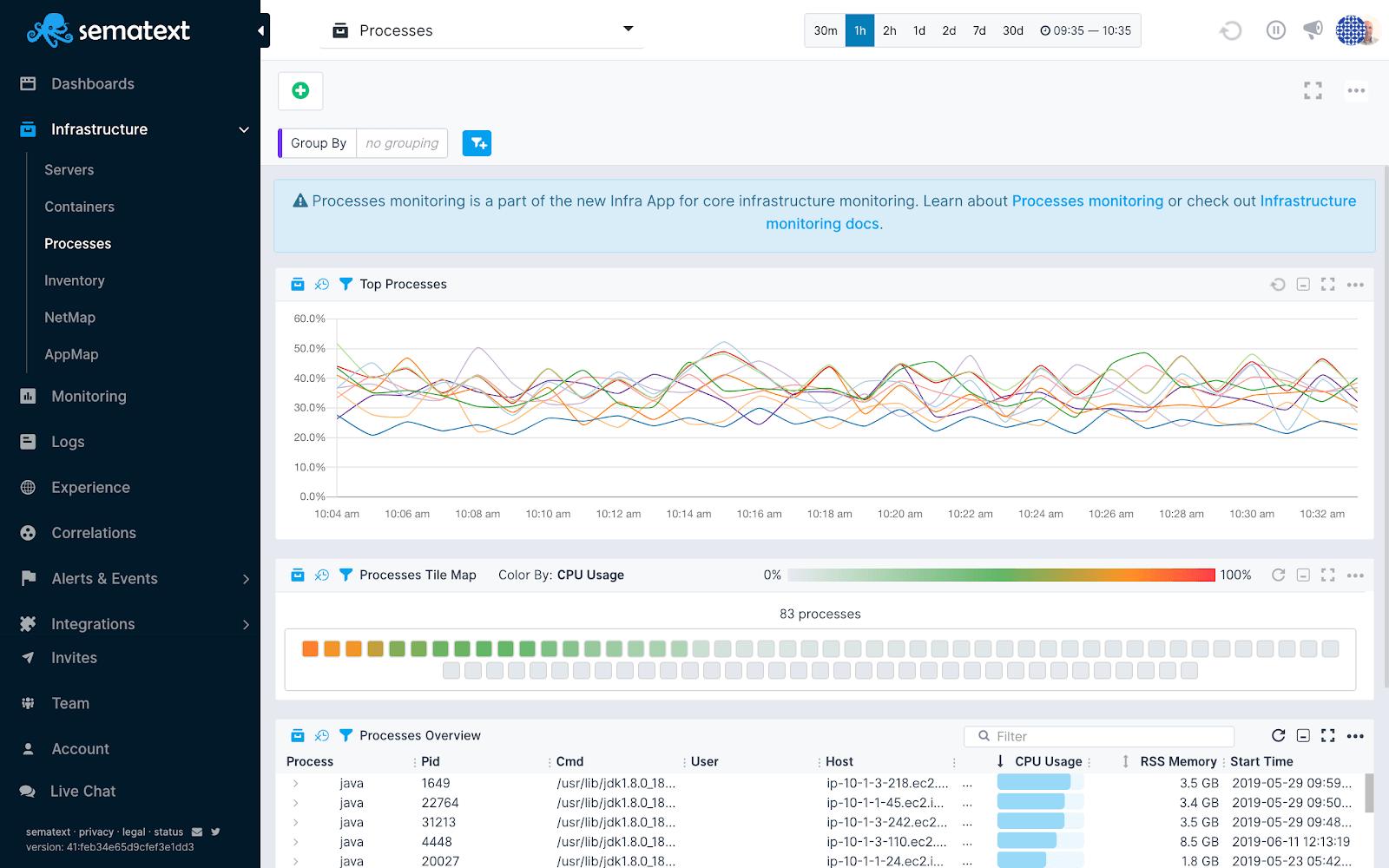 process monitoring 1
