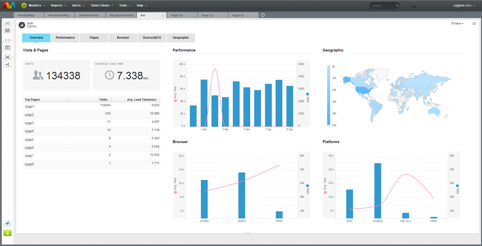 real user monitoring solutions example