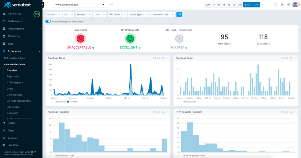 real user monitoring tool