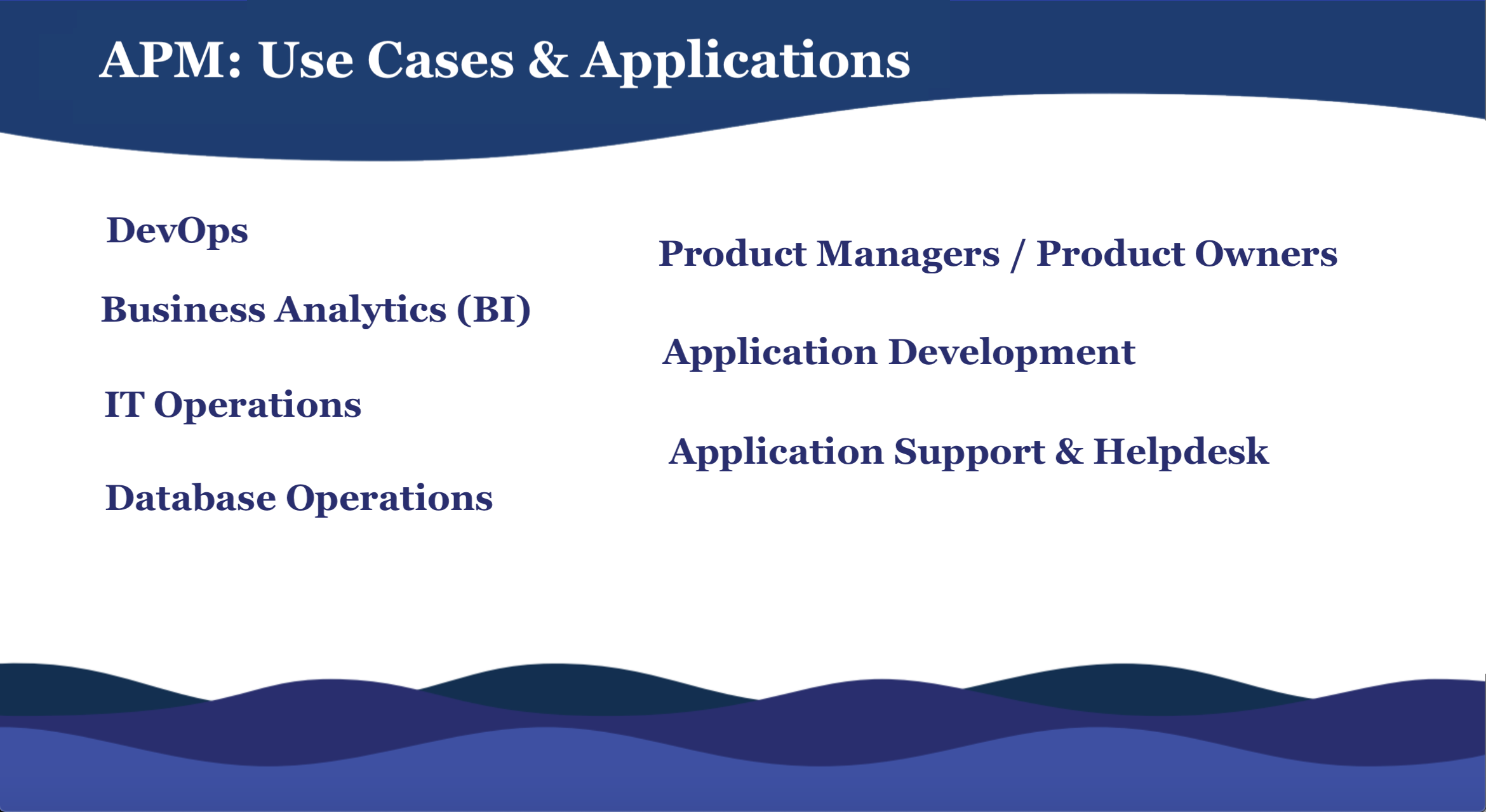 APM use cases and applications