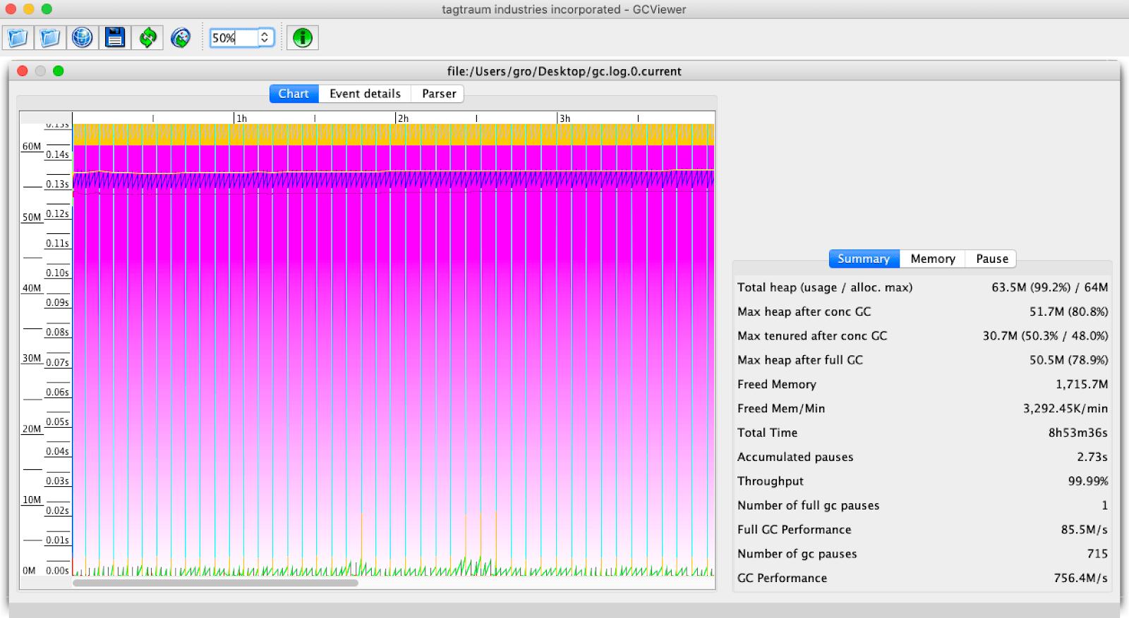Screenshot 2019 11 04 at 11.58.11