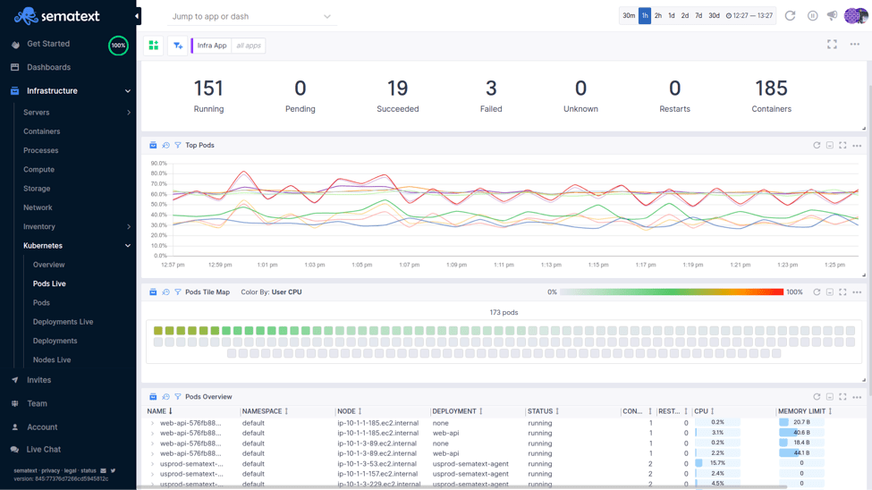 Collect kubernetes logs, metrics and events