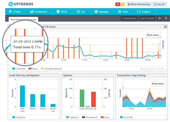 web monitoring software review