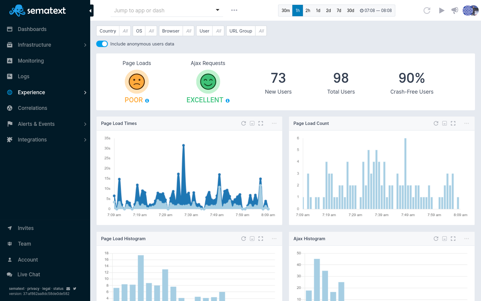 real time website monitor tools