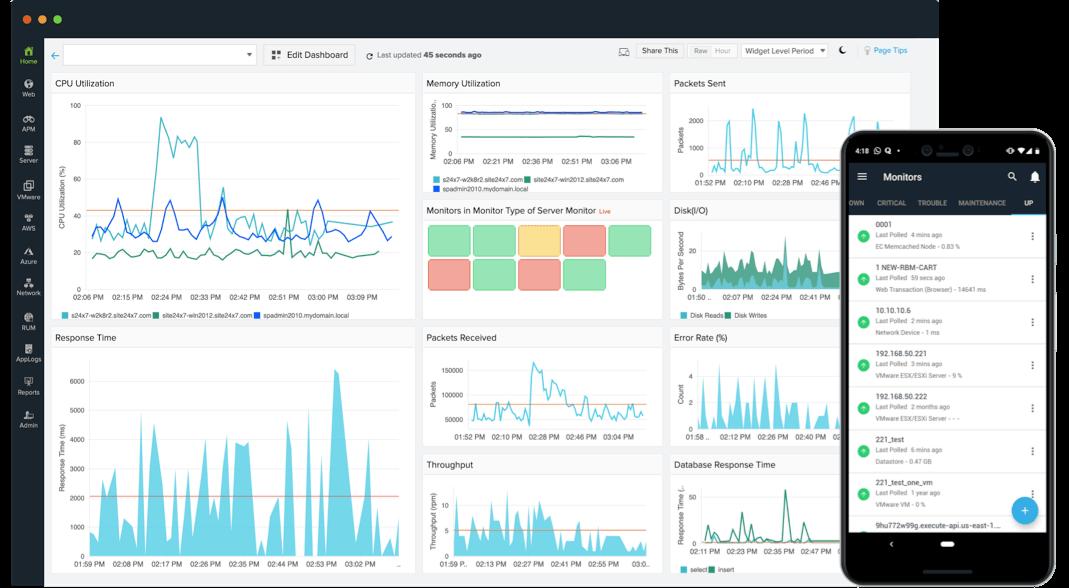 web application performance monitoring tools