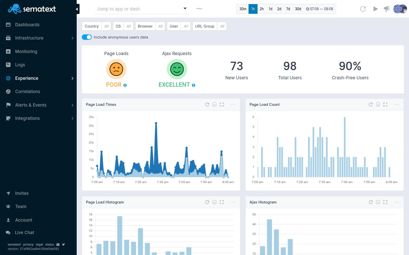 usability metrics