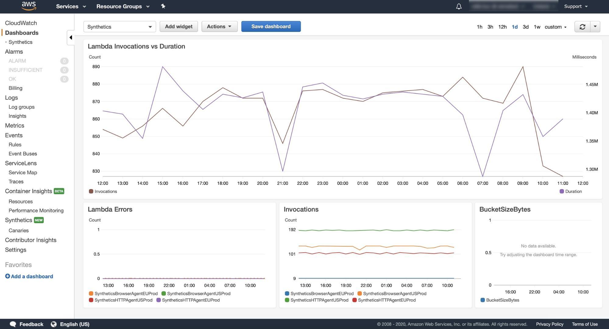 cloud server monitoring