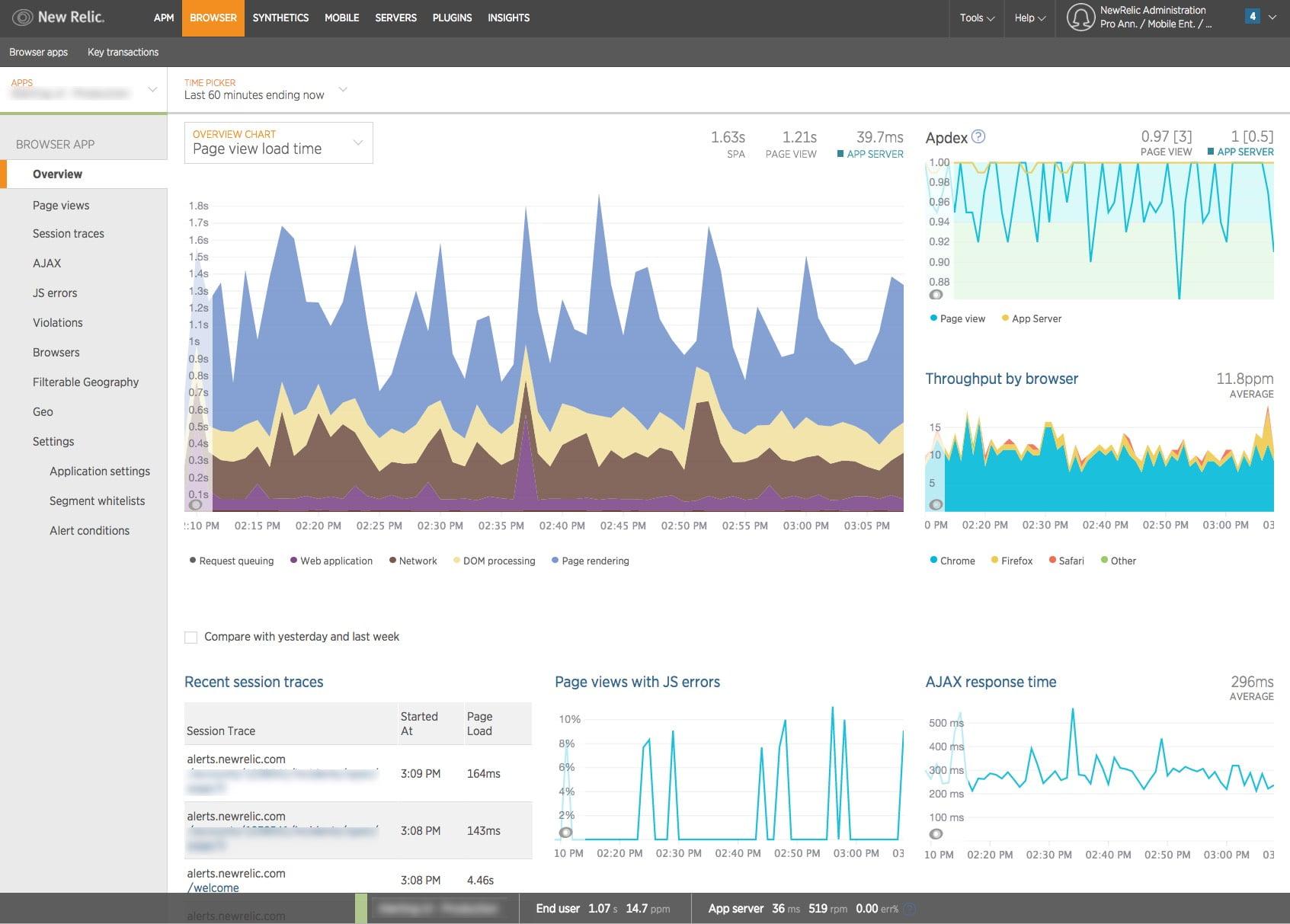 cloud based monitoring