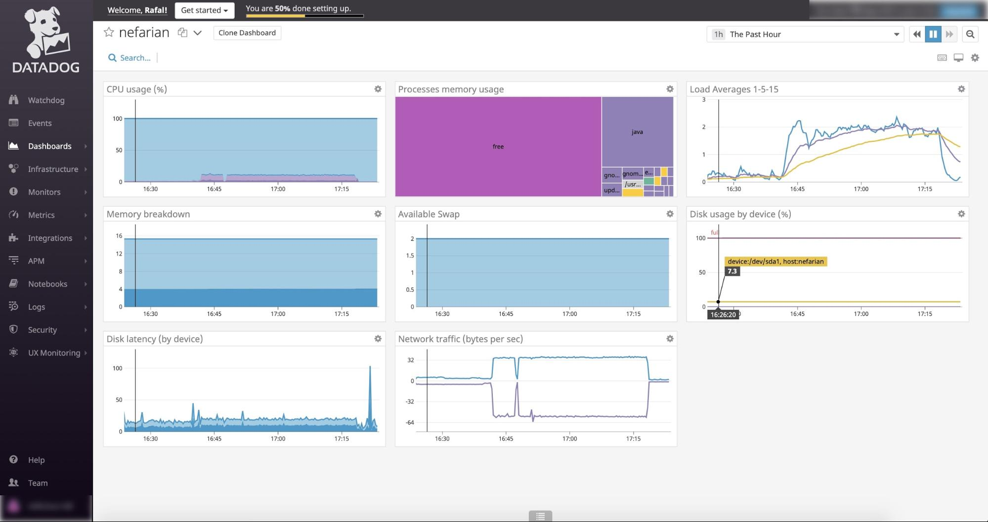 cloud monitoring service