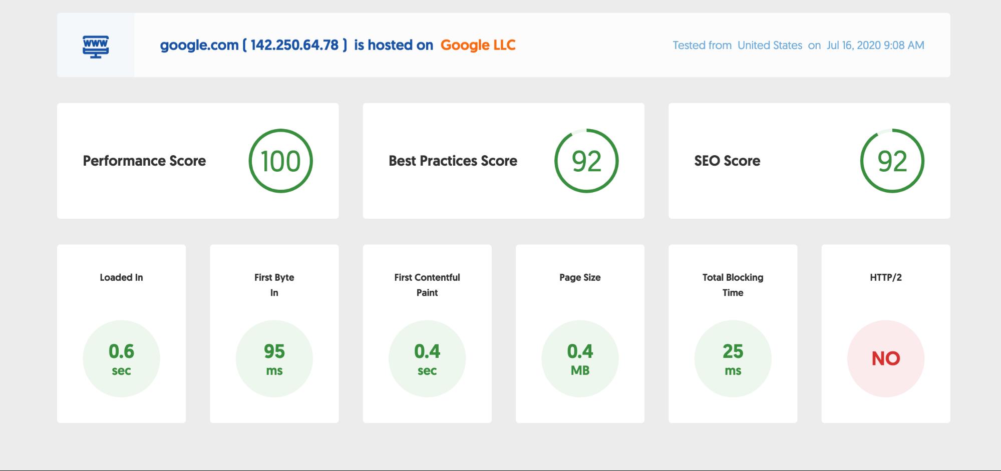 website performance testing tool