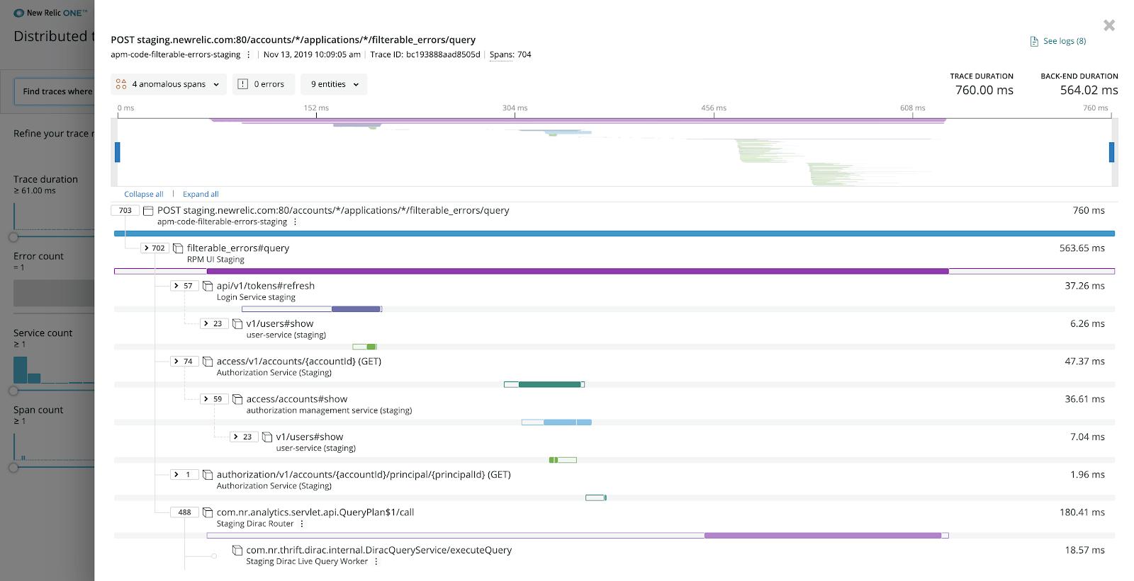 best website performance monitors