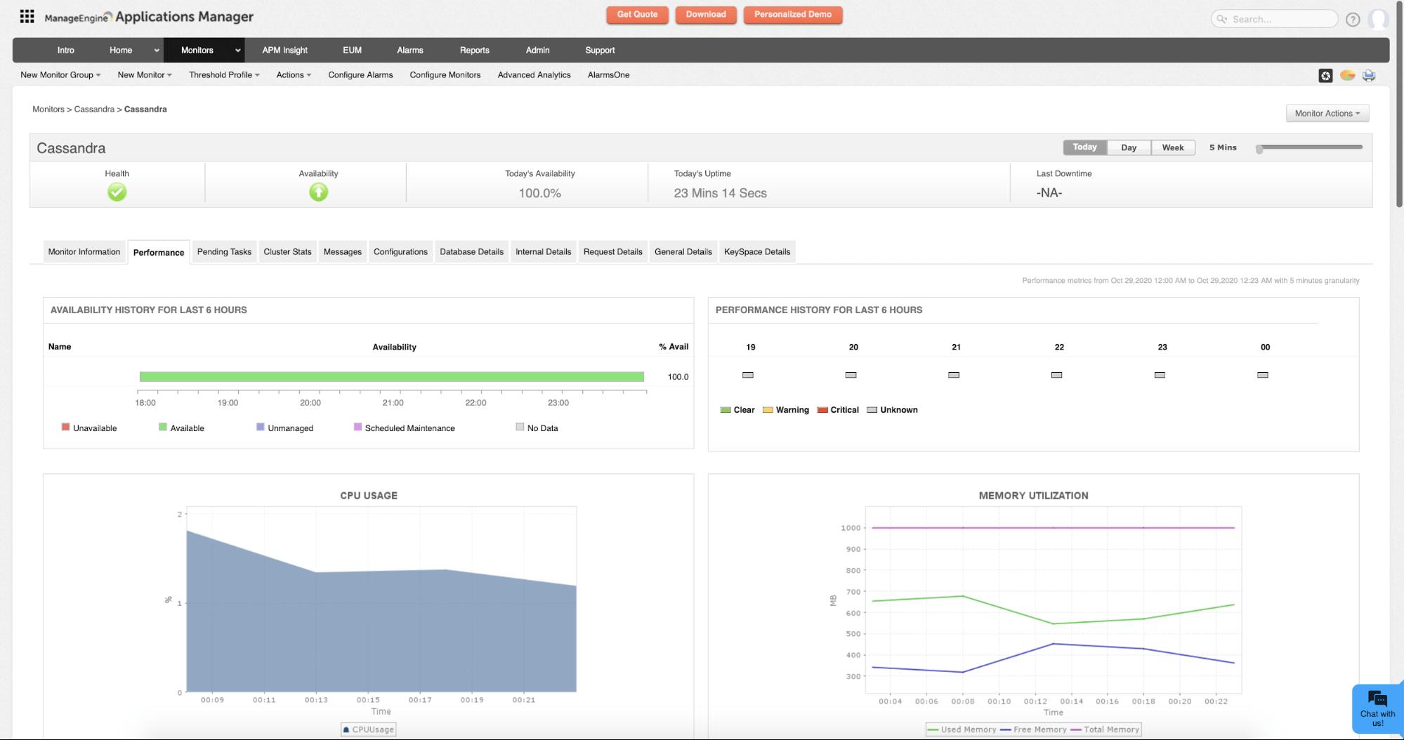 cassandra monitoring tool