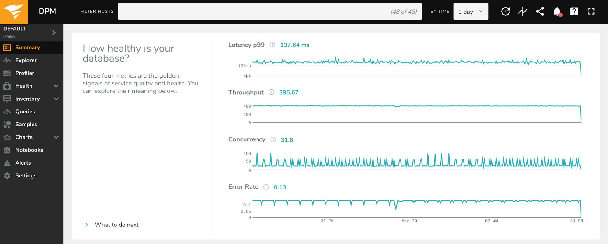 mysql database performance monitoring