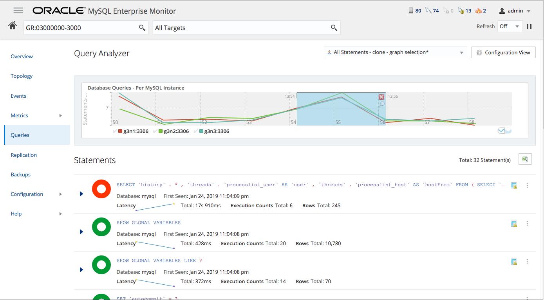mysql database monitoring tools