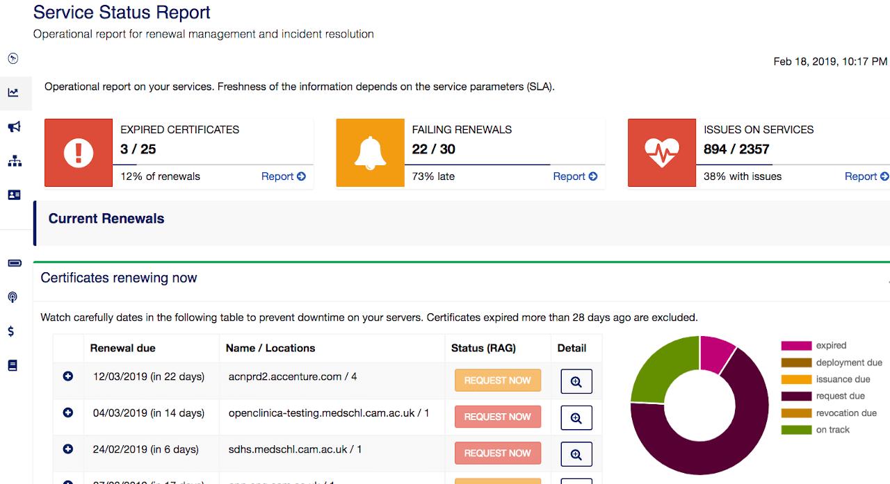 ssl certificate expiration monitoring