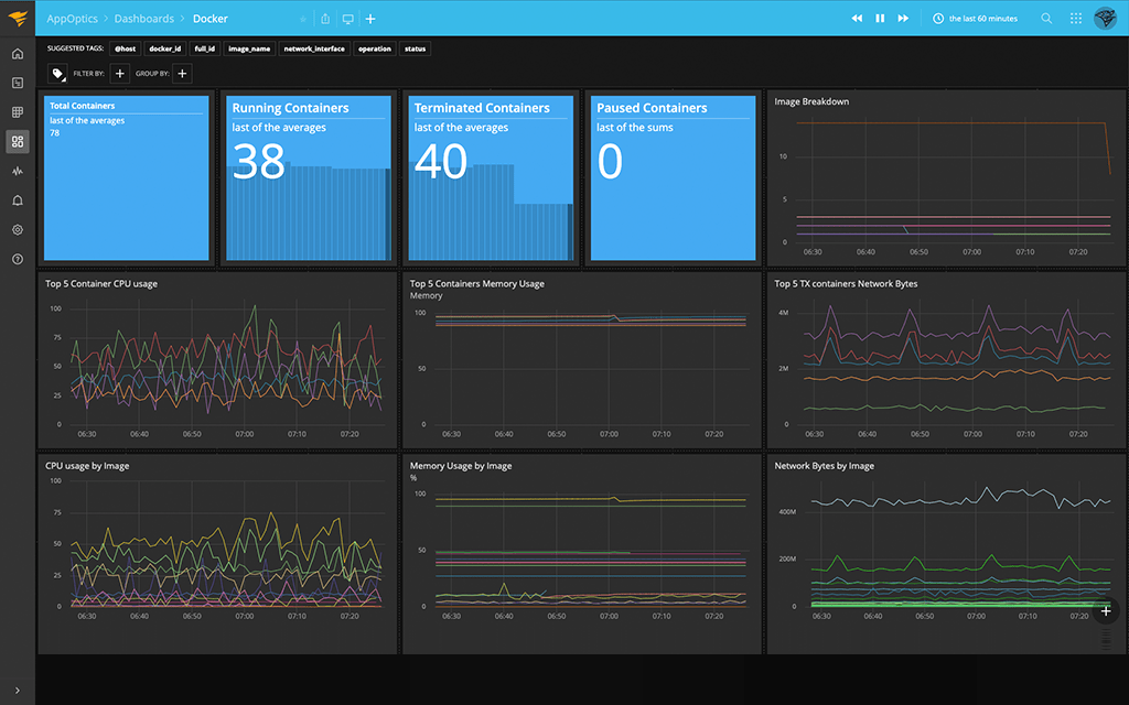 docker container monitoring tools