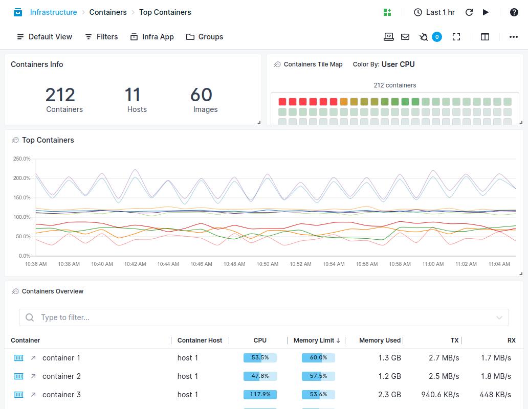 monitoring metrics for kubernetes