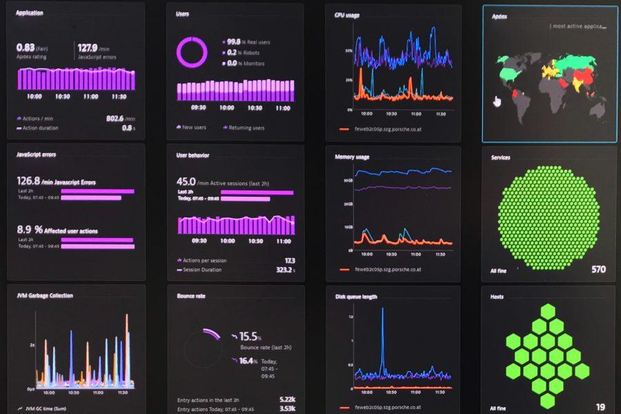 kubernetes monitoring software