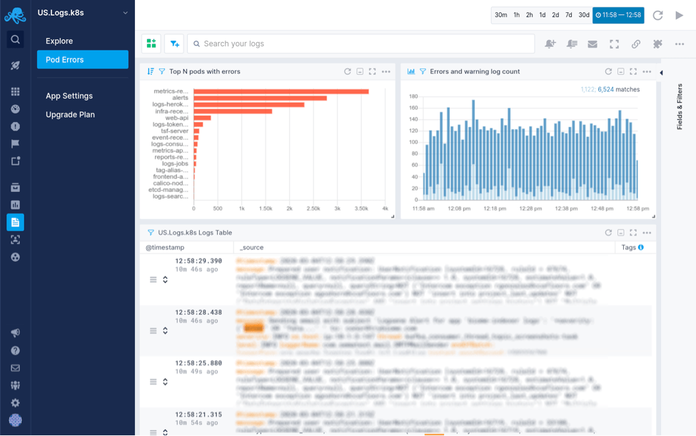 best kubernetes monitoring tool