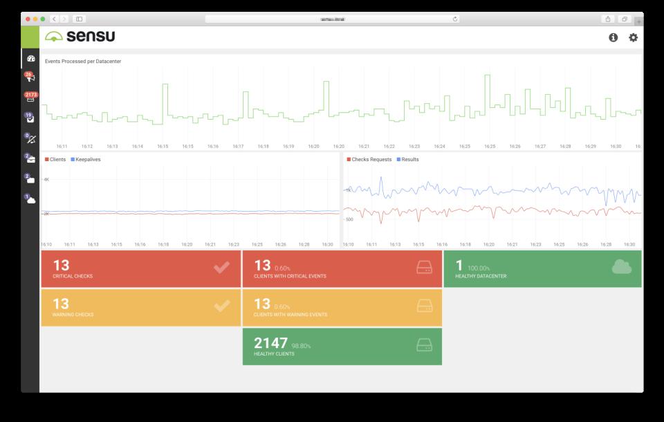 kubernetes monitoring tools review